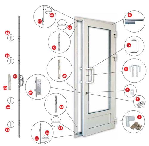 Ремонт пластиковой двери входной своими руками